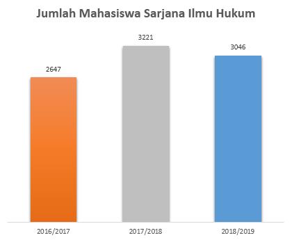 Jumlah-Mahasiswa-SIH